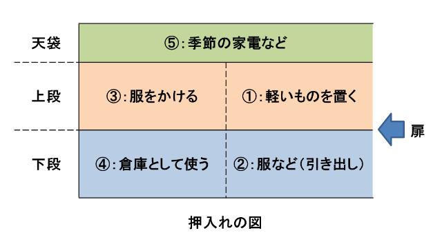 oshiire_01